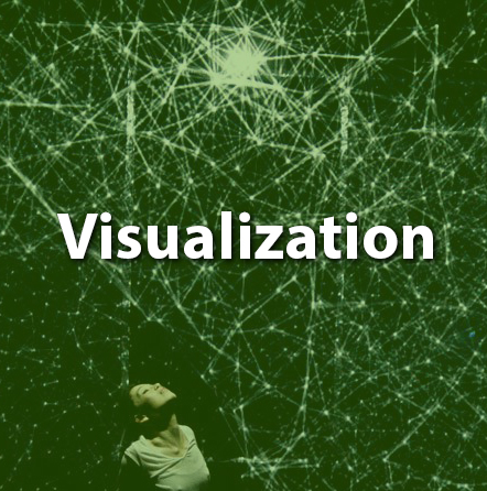 ISEA visualization