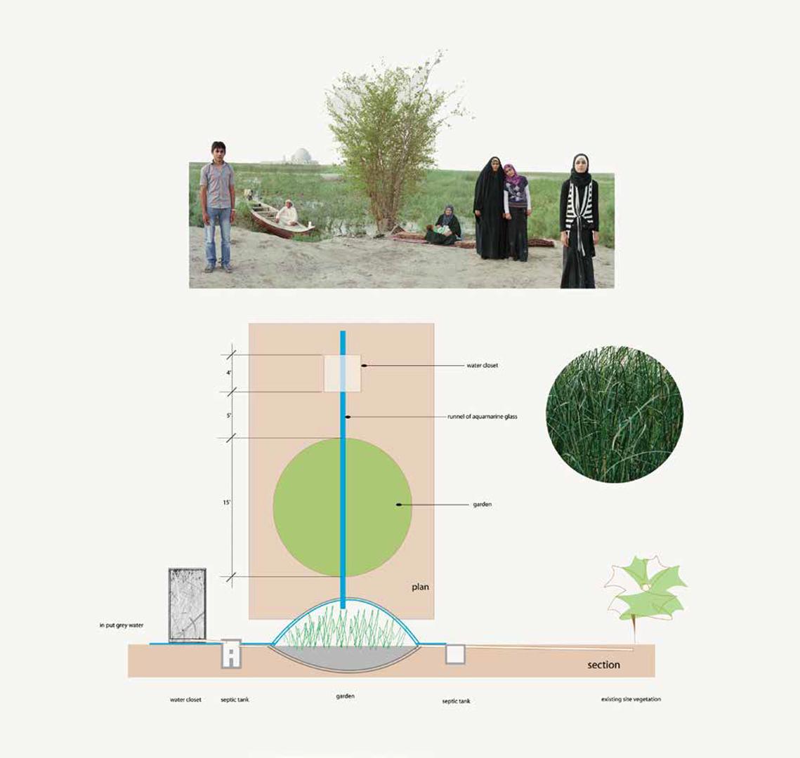 ©, Meridel Rubenstein, Catherine Page Harris, Mark Nelson, and Stacey Neff, EDEN AGAIN: A Wastewater Art Garden